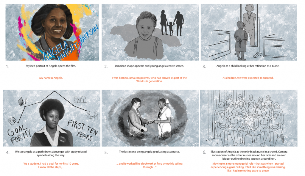 Storyboard for the BME leader project showing the different stages of an animation
